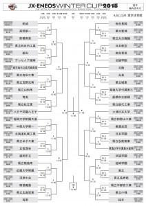 wintercup2015_tournament_men1117